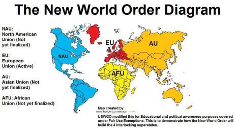 TheNewWorldOrderDiagram
